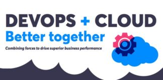 how devOps leads to cloud development