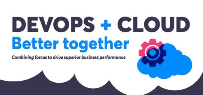 how devOps leads to cloud development