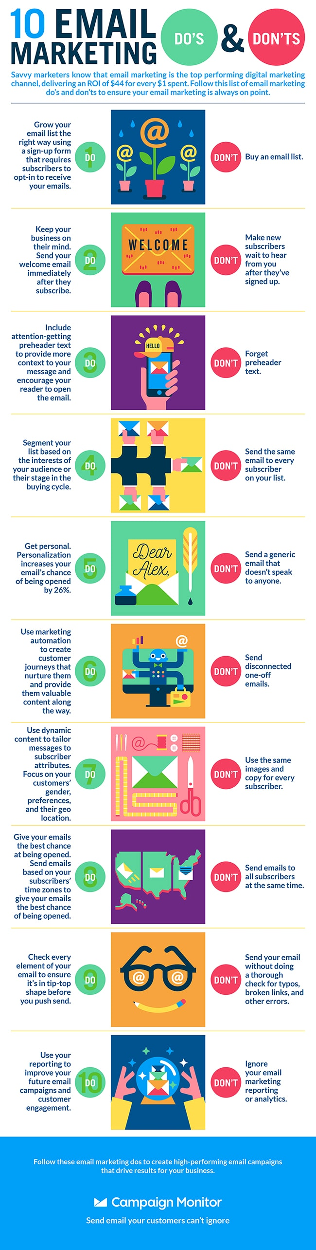 Email marketing Do's & Don't