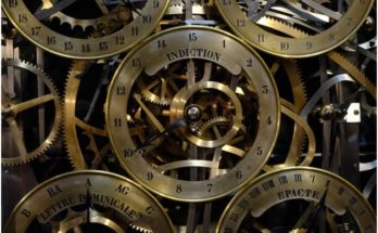 Choosing the Right Watch Complications