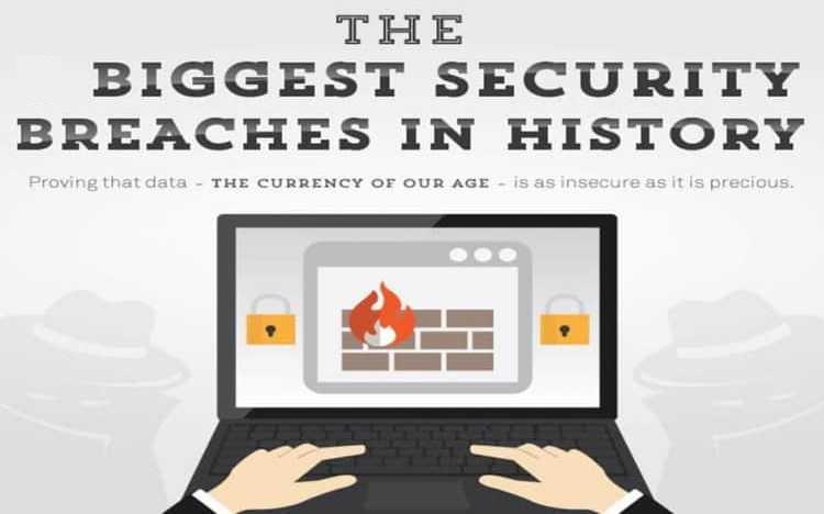 biggest security breaches