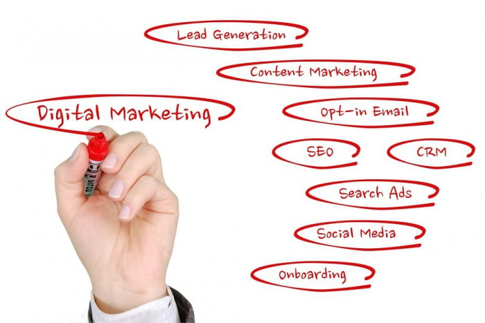 8 Digital Marketing Myths That Must Be Dispelled for Your Business
