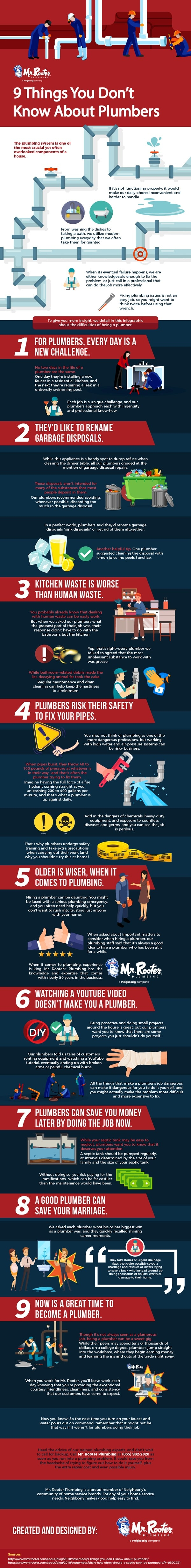 9 Things You Don't Know About Plumbers