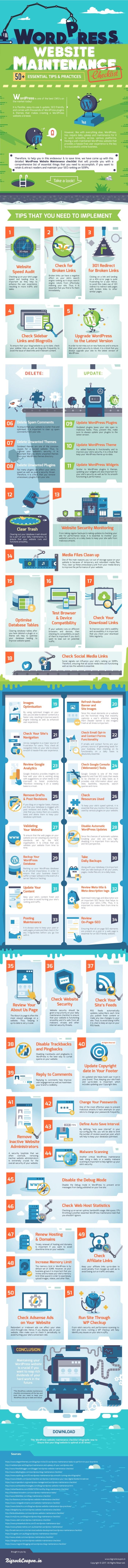 WordPress Website Maintenance Checklist (Infographic)