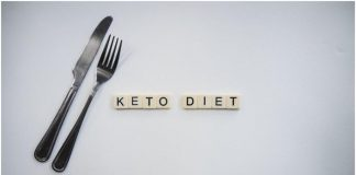 Keto Diet- List of Foods and Drinks