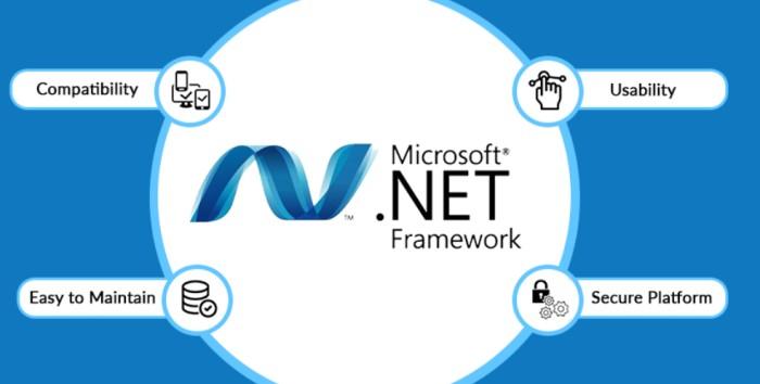 .NET Tutorial: Duties, Tasks Skills, Features, Benefits