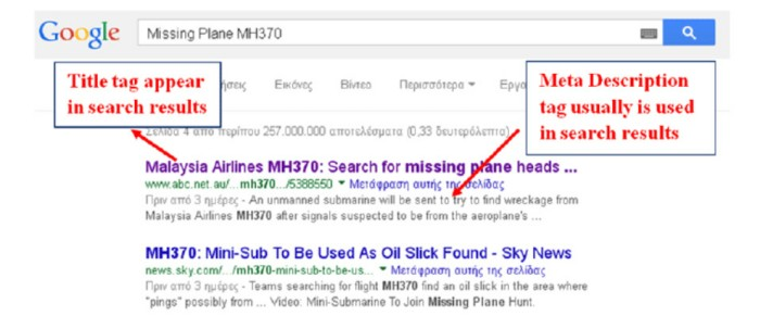 Use clickable title tags and meta descriptions