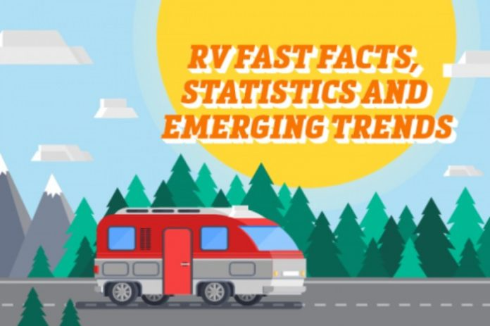 RV Fast Facts