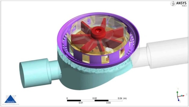 Multi-jet Flow Meter