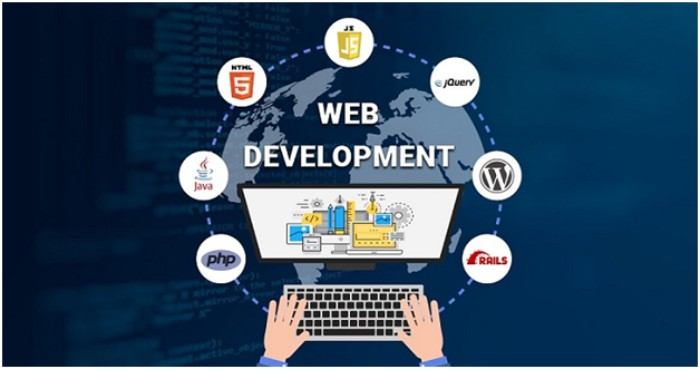 A Comprehensive Website Development Guide for Your Online Business