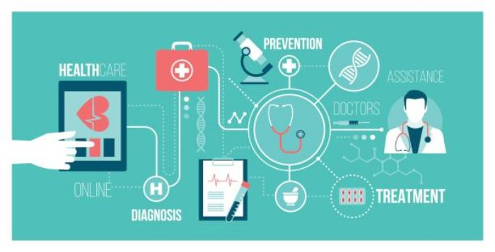 A New Healthcare with the Integration of EHR & EMR