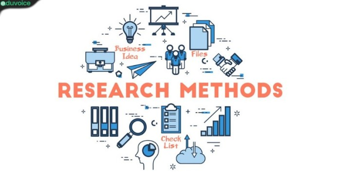 5 Essential Parts of the Strong Methodology of a Thesis Paper